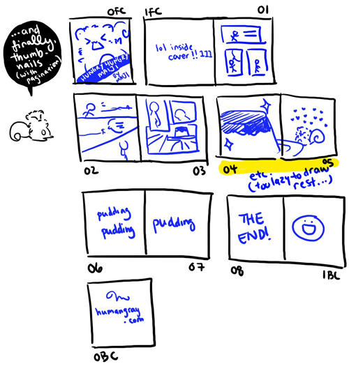 Ways to visualize book imposition - Thumbnails with Pagination